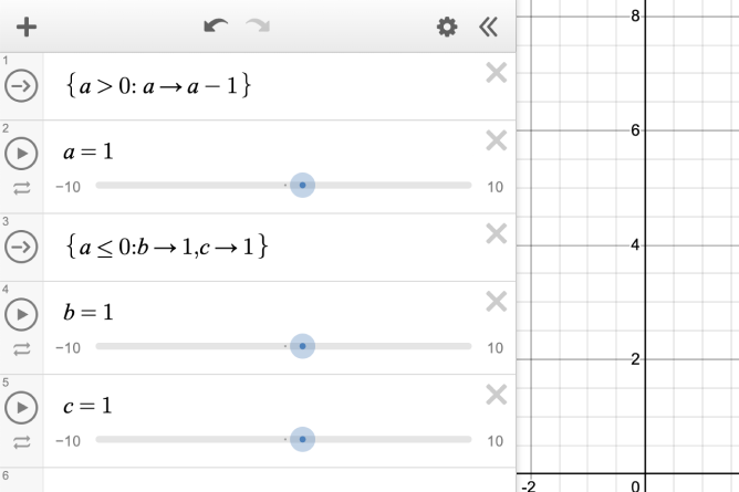 First expression line contains piecewise function: {\(a\gt0: \(a\)→ \(a -1\)}. Second expression line is a slider for a currently set to one.  Third expression line contains piecewise function {\(a\lte0: \(b\)→ 1, \(c\)→ 1 )}. Fourth expression line has a slider for b set to one.  Fifth expression line has a slider for c set to one. Screenshot.
