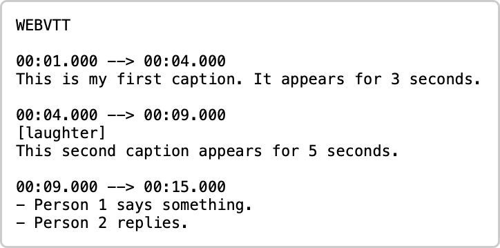 Caption text in a text editor