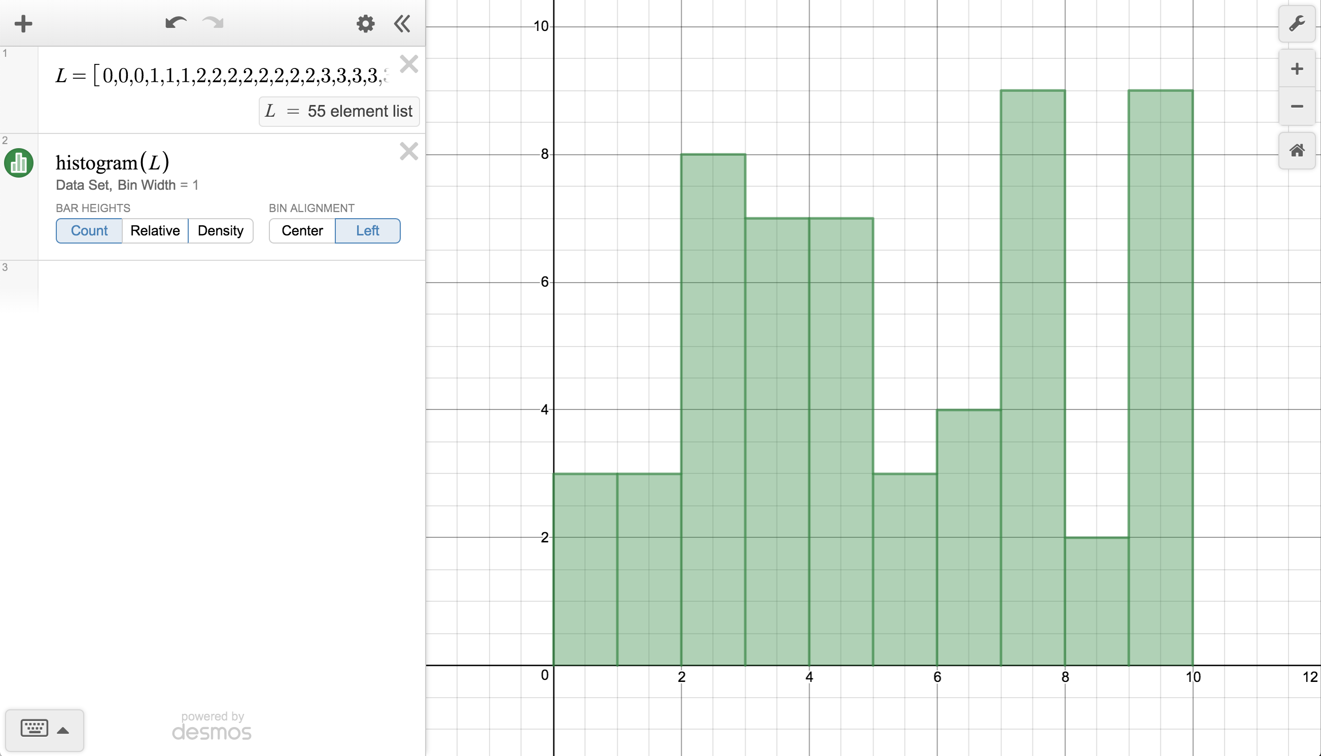 histogram visualization