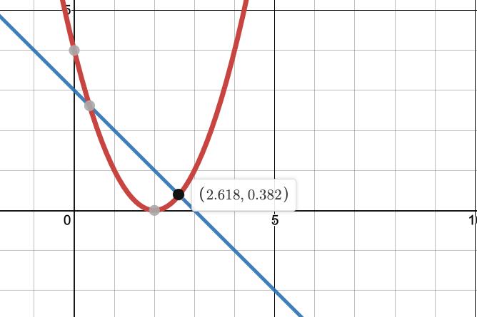 Audio Trace Graph. Screenshot.