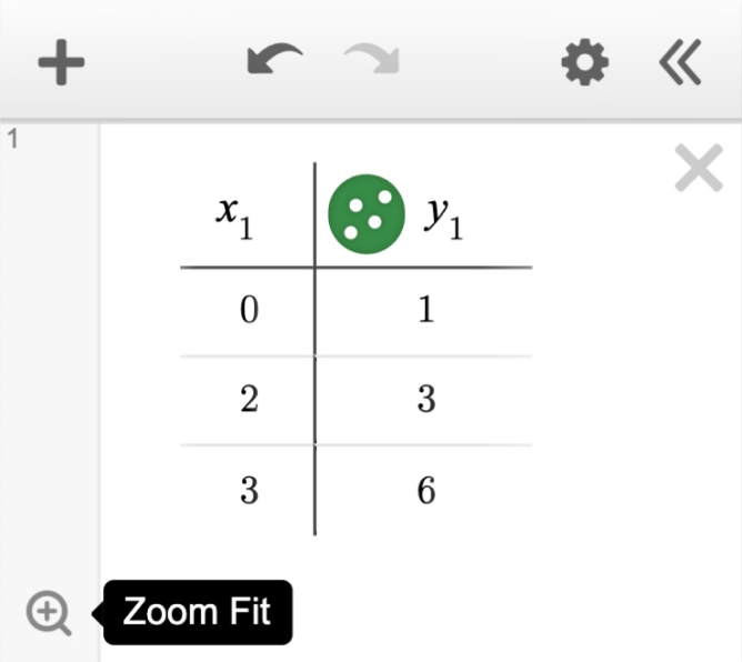 Table with zoom fit button displayed to the left of the table in the expression list.  Screenshot.