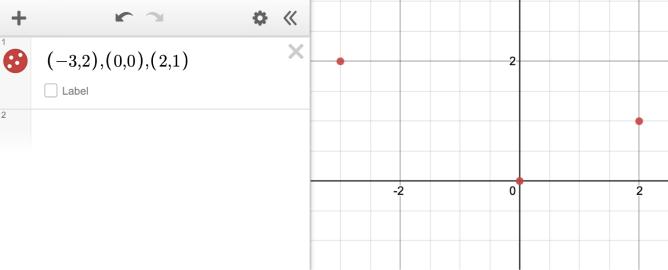\left(-3,2\right),\left(0,0\right),\left(2,1\right). Screenshot.