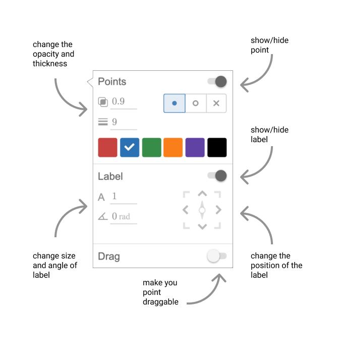 Point/label settings menu. Screenshot.