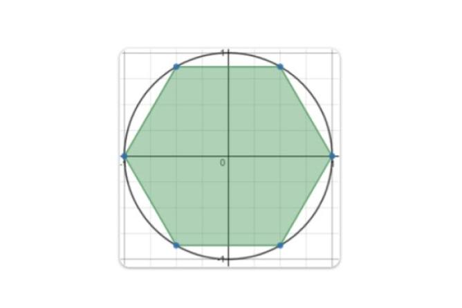 Example graph logo. Screenshot.