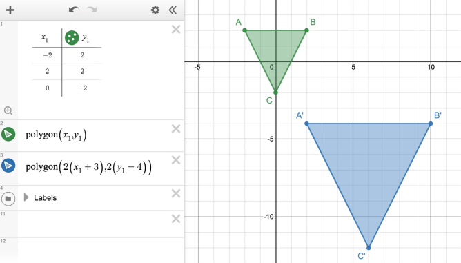 Image of a polygon and a transformation of the polygon. Expression line 1: table with coordinates (-2,2),(2,2),(0,-2). Expression line 2: \operatorname{polygon}\left(x_{1},y_{1}\right).  Expression line 3: \operatorname{polygon}\left(2\left(x_{1}+3\right),2\left(y_{1}-4\right)\right).  Screenshot.