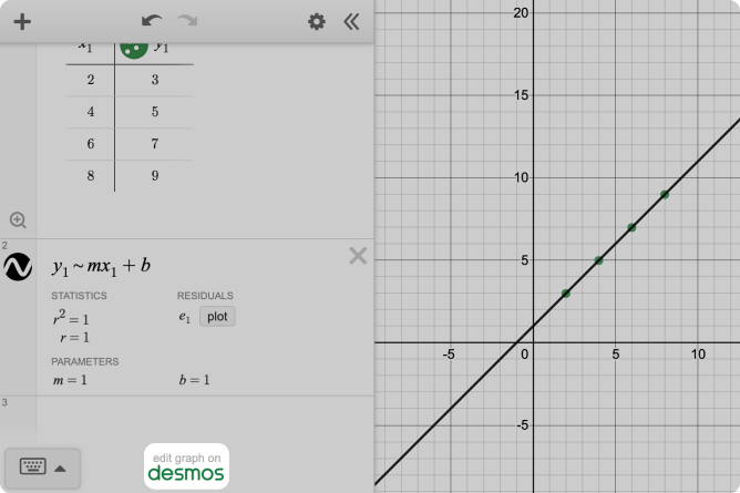 Edit Graph On Desmos Higlighted in Activity Builder Graph. Screenshot.