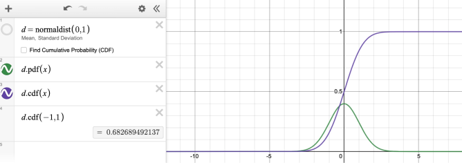 Image of normal distribution pdf in expression line. Screenshot.