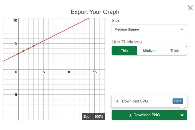 Export Your Graph Pop Up Window. Screenshot.