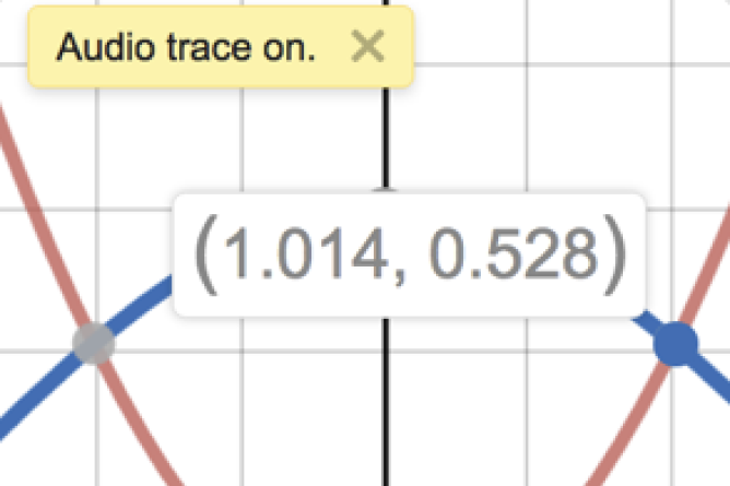 Graphing Calculator With Audio Trace On. Screenshot.