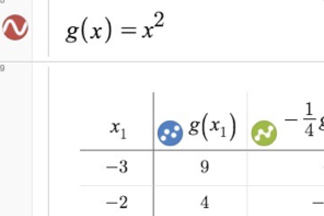 Graphing Calculator With Example Function in Expression List. Screenshot.