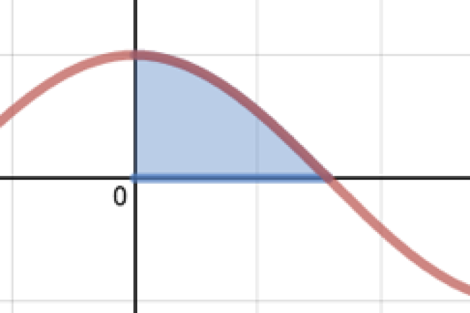 Graphing Calculator With Area Under A Curve Shaded. Screenshot.