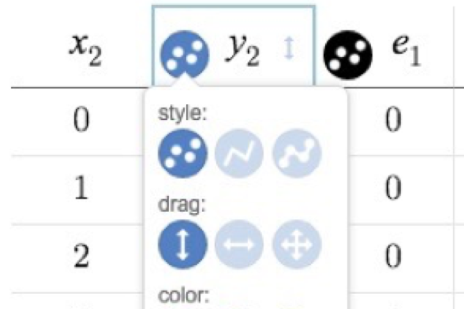 Graphing Calculator Expression Line With a Table. Screenshot.