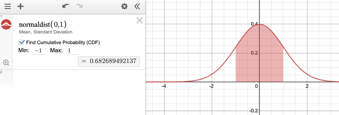 Image of normal distribution in expression line. Screenshot.