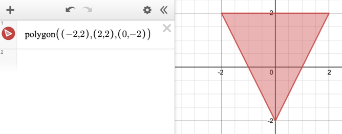 Graph showing \operatorname{polygon}\left((-2,2),(2,2),(0,-2)\right). Screenshot.