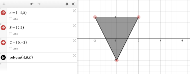 Graph showing a polygon with mobable vertices.  Expression line 1: A=\left(-2,2\right). Expression line 2: B=\left(2,2\right). Expression line 3:C=\left(0,-2\right) . Expression line 4:\operatorname{polygon}\left(A,B,C\right) . Screenshot.