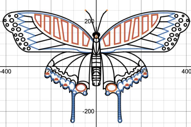 Graph of a butterfly. Screenshot.