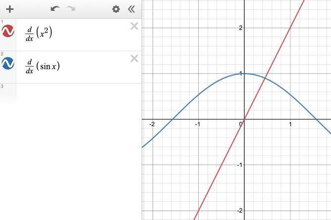 Derivatives of x squared and sin of x graphed. Screenshot.