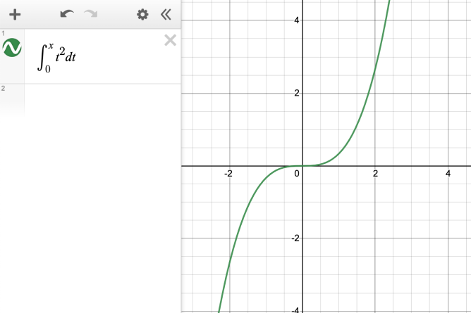The integral from zero to x of t squared. Screenshot.
