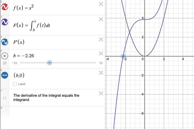 Example graph from link below. Screenshot.